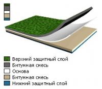 Линокром ТКП-4,6 основа стеклоткань 10м2 (крошка)(25рул/под)