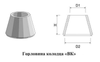 Кольцо колодезное конусное  Ф10/7-9 Д=1000мм, Н=900мм. Вес 1000кг.